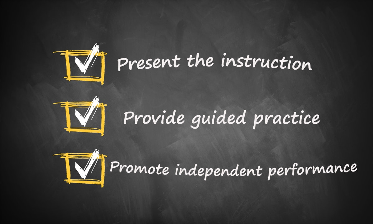 blackboard with drawn checked boxes. Text next to boxes reads: Present the instruction/ Provide guided practice/ promote independent performance